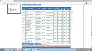 Swaraj Express Fare Chart Indian Railway Seat Availability How To Check