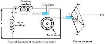 types of single phase induction motors rh electronicshub org fan motor capacitor wiring diagram synchronous motor schematic