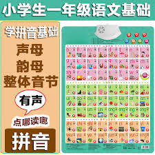 Chinese Sound Chart Usd 14 03 Children Learn Pinyin Sound Wall Chart First
