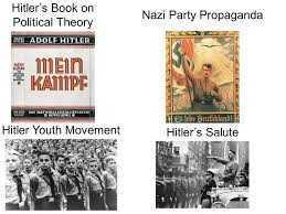 hitler and stalin ideology there was a lot of hate in hitler s work where six million jews died stalin