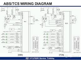 esp wiring diagrams emg pickup wiring diagram \u2022 free wiring bass guitar wiring diagrams pdf at Esp Wiring Diagrams