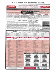 Niosh Face Program California Case Report 10ca001 Cdc Niosh