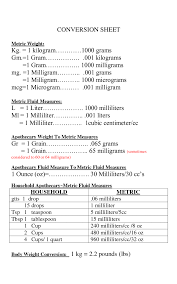 Milligrams To Grams Converter Chart Free Download Metric Conversion Chart Grams To Milligrams