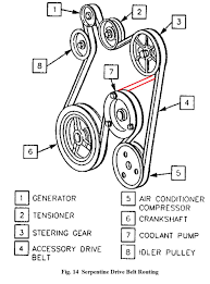 Jeep grand cherokee 5 2 1991 2 specs and images also 91 camaro starter wiring diagram