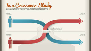 Study Design In Medical Research Ppt Crossover Design Zimer Bwong Co