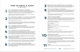 Screenplay Writing Explained In 7 Infographics - American Film ...