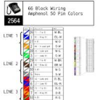 25 pair 66 block wiring diagram wiring diagram and schematics 66 punch down block wiring diagram residential electrical symbols u2022 rh cali co