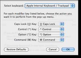 What Do The Mac Shortcut Symbols Mean