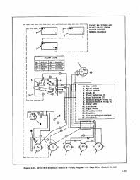 Hyundai golf cart wiring diagram natebird me rh natebird me ignition system diagram ignition system diagram