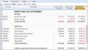 Budget Forecasting And Financial Planning Banana