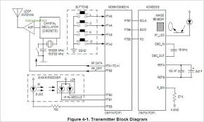 block diagram of mouse the wiring diagram usb optical mouse circuit diagram wiring diagram block diagram