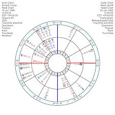 Nancy Reagan Birth Chart Astrology Of Todays News Page 64 Astroinform With