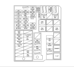fuse diagram for 2005 vibe data wiring diagram blog 2005 pontiac vibe fuse box diagram wiring diagram libraries fuse in circuit diagram 2005 pontiac vibe