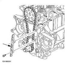 similiar saturn sl engine diagram keywords 2000 saturn sl1 fuse box diagram also 2001 saturn sl2 engine diagram