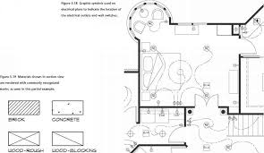 electrical drawing conventions info electrical drawing conventions the wiring diagram wiring electric