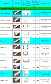Thanh nhôm led giá rẻ Hồ Chí Minh - Đèn led Gò Vấp - Cửa hàng đèn led trang  trí Gò Vấp - Đèn led giá rẻ Gò Vấp