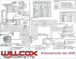 75 corvette hvac wire diagram wire center \u2022 75 corvette power window wiring diagram hvac wire diagram 75 corvette wiring library u2022 rh cadila zydus com wiring for hvac control