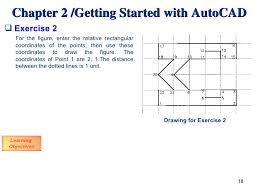 You have to be capable of quickly deducing what the. Autocad Introduction