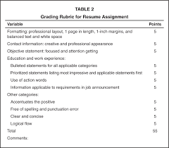 Resume Rubric Template Resume Grading Rubric Simple Resume Template 4