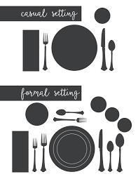 Importance Of Table Setting 17 Of 2017s Best Proper Table Setting Ideas On Pinterest Table