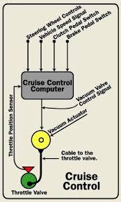 2001 kia spectra stereo wiring diagram 2001 image 2001 kia rio stereo wiring diagram wirdig on 2001 kia spectra stereo wiring diagram