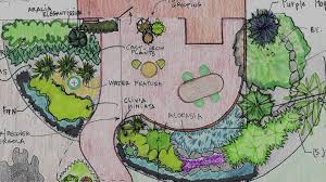lush landscaping ideas. Lush Landscaping Ideas For Your Front Yard