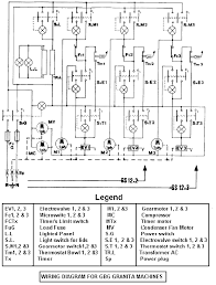 wiring diagram for a bunn coffee maker ireleast info wiring diagram for a bunn coffee maker the wiring diagram wiring diagram