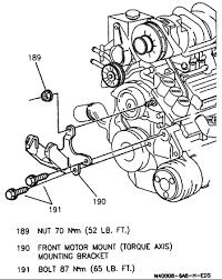 buick park avenue mounts diagram wiring diagram for you • buick engine mounts diagram wiring diagram source rh 15 5 logistra net de 1978 buick park