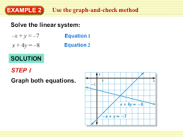 7 example 2 use the graph and check method solve the linear system x y 7 equation 1 x 4y 8 equation 2 solution step 1 graph both equations