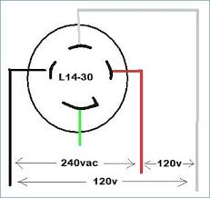 4 prong twist lock plug wiring diagram not lossing wiring diagram • nema l14 30 wiring diagram new 4 prong twist lock plug of at 30p rh philteg