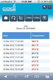 Children Fever Chart Children Fever Temperature Chart Fever Temperature Chart