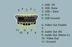11 usb pin canon pinout by dunehaven av out via flickr 11 usb pin canon pinout by dunehaven av out via flickr