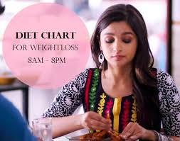 Diet Chart For Weightloss Breakfast Lunch Snacks Dinner