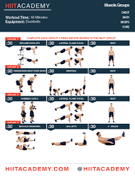 total hiit workout