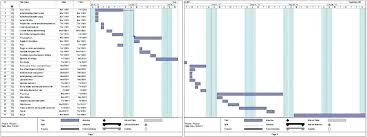 Home Budget Planning Software Kitchen Remodel Schedule Template