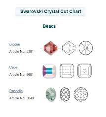 Pin On Jewelry Making Charts And Articles
