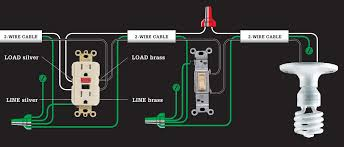 wiring gfci receptacles in series wiring automotive wiring diagrams Wiring Gfci Outlets In Series wiring household circuits 3w how to connect gfci outlets in series