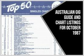 This Month Archives Australian Music History