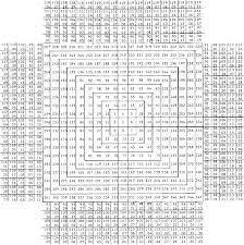 Gann Square Of 12 Chart William Delbert Gann February 2014