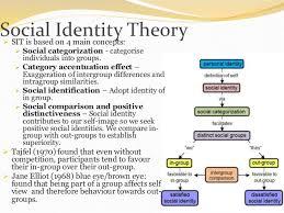 sports psychology essay sports psychology