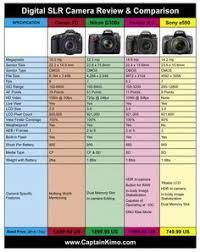 Canon Digital Slr Comparison Chart 12 Top Design Work Images Enemies A Well Camera Lens