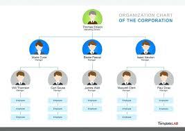 Organization Chart Template Free Download Organizational