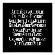 The nato phonetic alphabet, more accurately known as the international radiotelephony spelling alphabet and also called the icao phonetic or icao spelling. Phonetic Alphabet Gifts On Zazzle Nz
