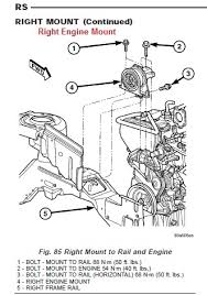 engine block ground on the later 4th gen years the engine ground straps locations are strap at engine right mount and at starter