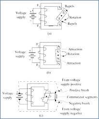 wiring diagram 96 club car 48 volt szliachta org 1996 club car wiring diagram 48 volt 48 v electric motor 24 volt dc motor hi speed dc motor � 1997 dodge ram 1500 wiring diagram wiring diagrams image, wiring diagram 96 club car 48