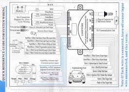 vehicle alarm wiring diagram vehicle image wiring 10 car alarm wire diagram 10 home wiring diagrams on vehicle alarm wiring diagram