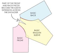 Raglan Sleeve Pattern Classy How To Convert A Pattern For Setin Sleeve To A Raglan Sleeve