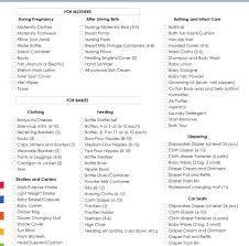 Sample Baby Shower Checklist Baby Shower Giftist Printable Registry Present Walmart Unique Gift 16