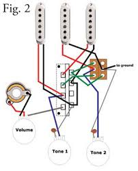 fender hss wiring diagram wiring diagram and schematic design hss wiring fender s1 switch diagram guitar diagrams 1