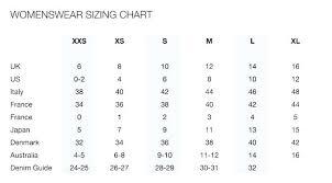 Aviator Size Chart Rayban Aviator Size Guide Ray Ban Wayfarer Sunglasses Chart
